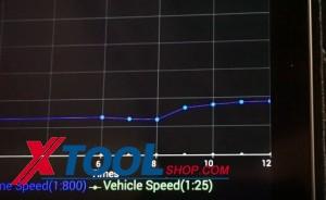 xtool-iobd2-bluetooth-scanner-engine-data-subaru-12